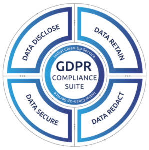 DSGVO/GDPR Compliance Suite